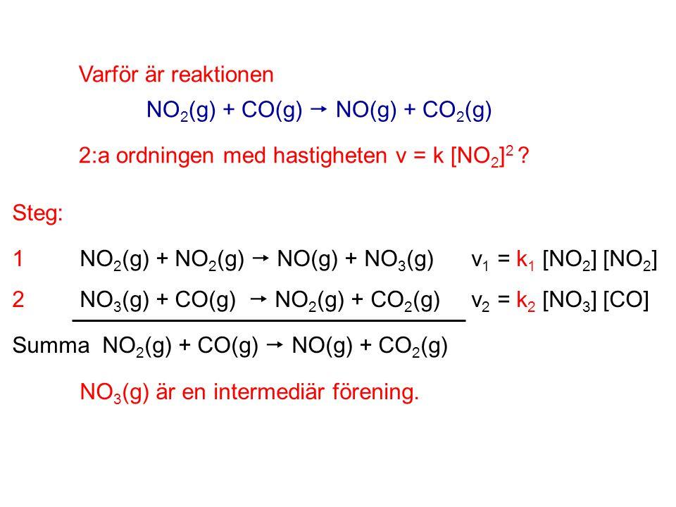 Varför är reaktionen NO2(g) + CO(g)  NO(g) + CO2(g) 2:a ordningen med hastigheten v = k [NO2]2 Steg: